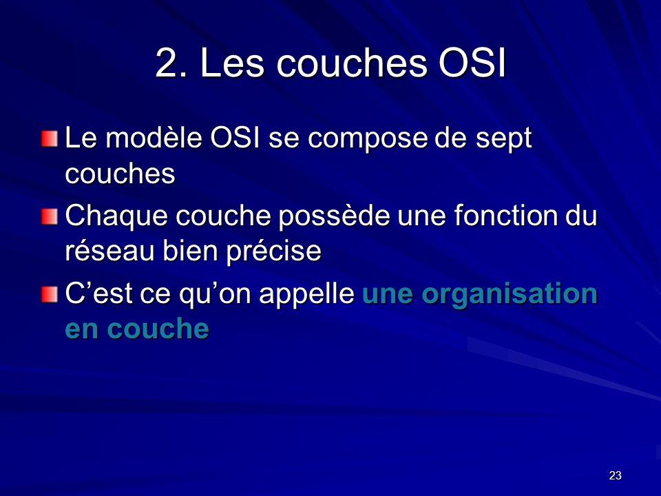 2. Les couches OSI Le modèle OSI se compose de sept couches