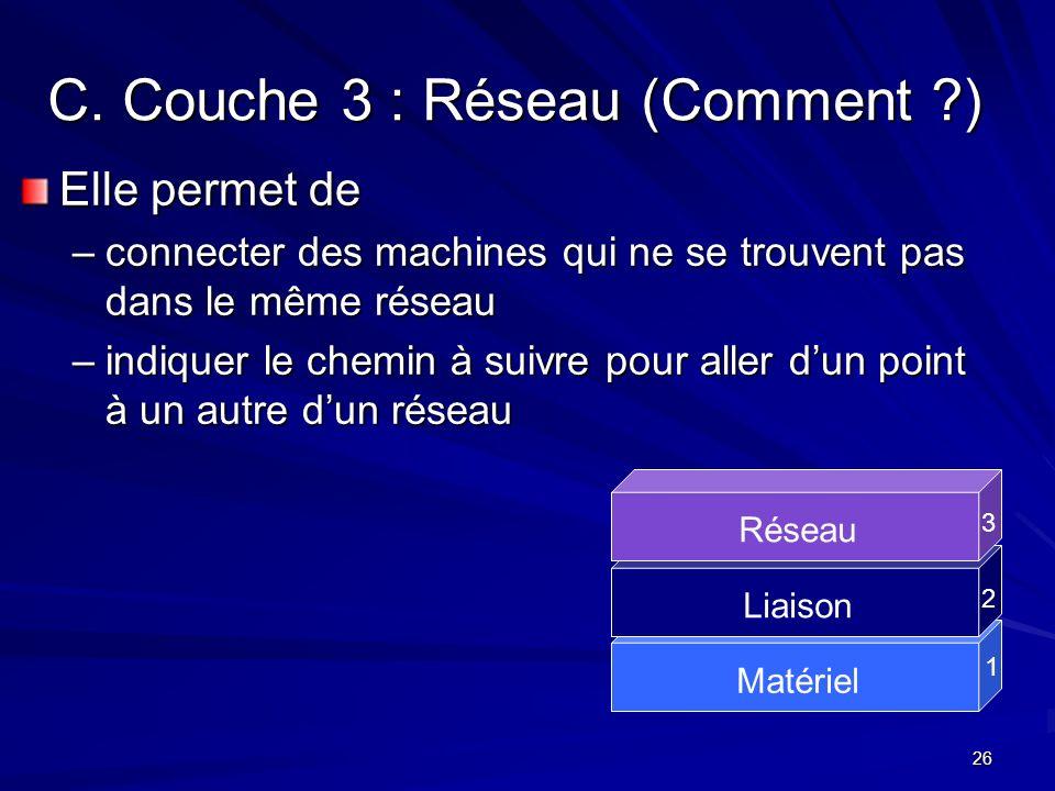 C. Couche 3 : Réseau (Comment )