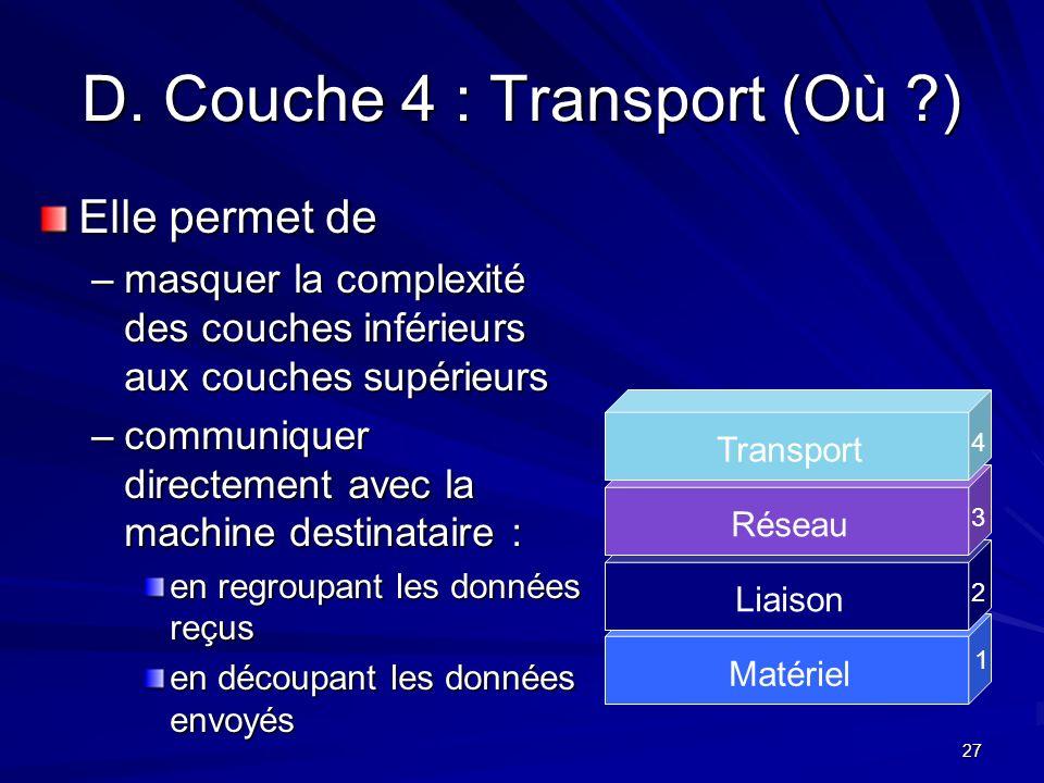 D. Couche 4 : Transport (Où )