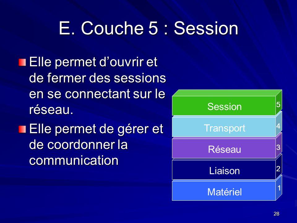 E. Couche 5 : Session Elle permet d'ouvrir et de fermer des sessions en se connectant sur le réseau.