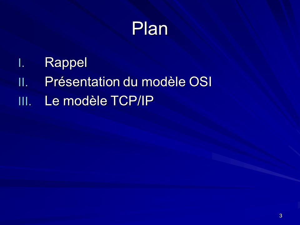 Plan Rappel Présentation du modèle OSI Le modèle TCP/IP