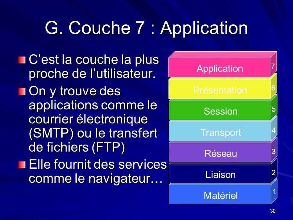G. Couche 7 : Application C'est la couche la plus proche de l'utilisateur.