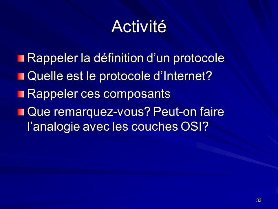 Activité Rappeler la définition d'un protocole