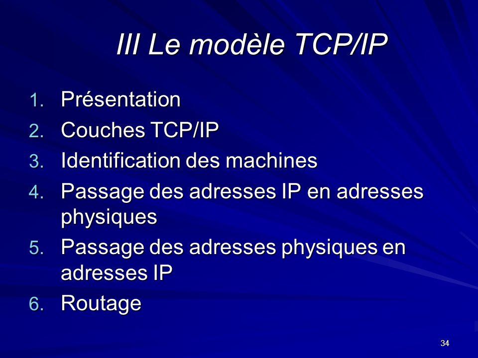 III Le modèle TCP/IP Présentation Couches TCP/IP