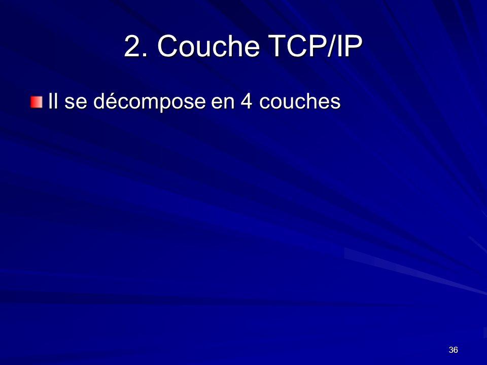 2. Couche TCP/IP Il se décompose en 4 couches