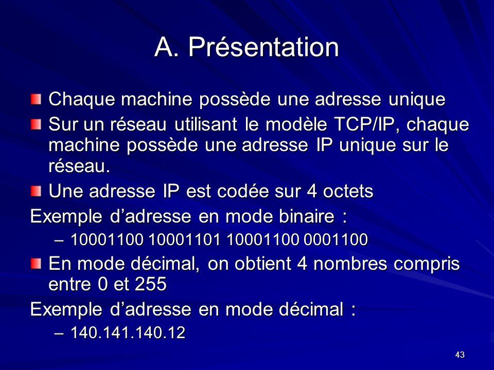 A. Présentation Chaque machine possède une adresse unique