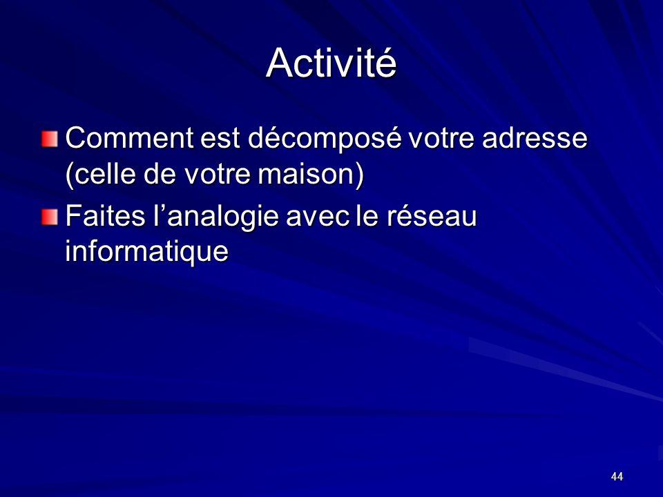 Activité Comment est décomposé votre adresse (celle de votre maison)