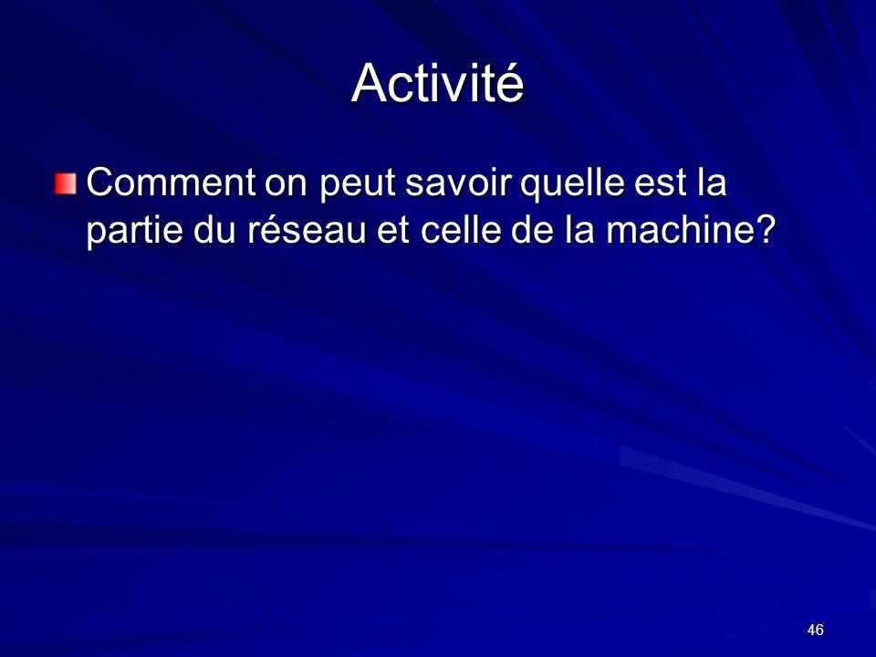 Activité Comment on peut savoir quelle est la partie du réseau et celle de la machine