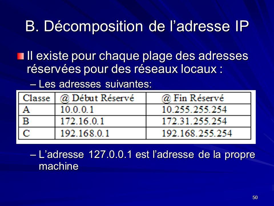 B. Décomposition de l'adresse IP