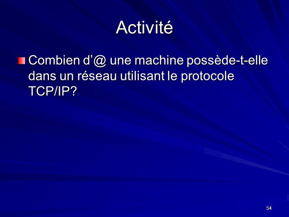 Activité Combien d'@ une machine possède-t-elle dans un réseau utilisant le protocole TCP/IP