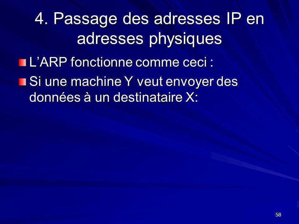 4. Passage des adresses IP en adresses physiques