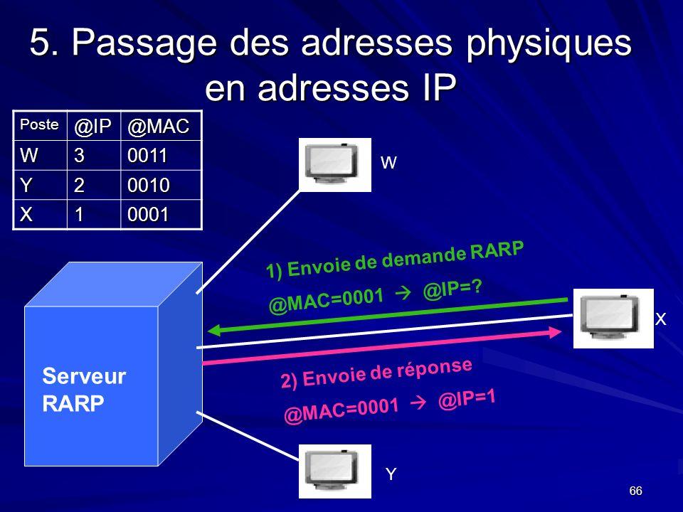 5. Passage des adresses physiques en adresses IP