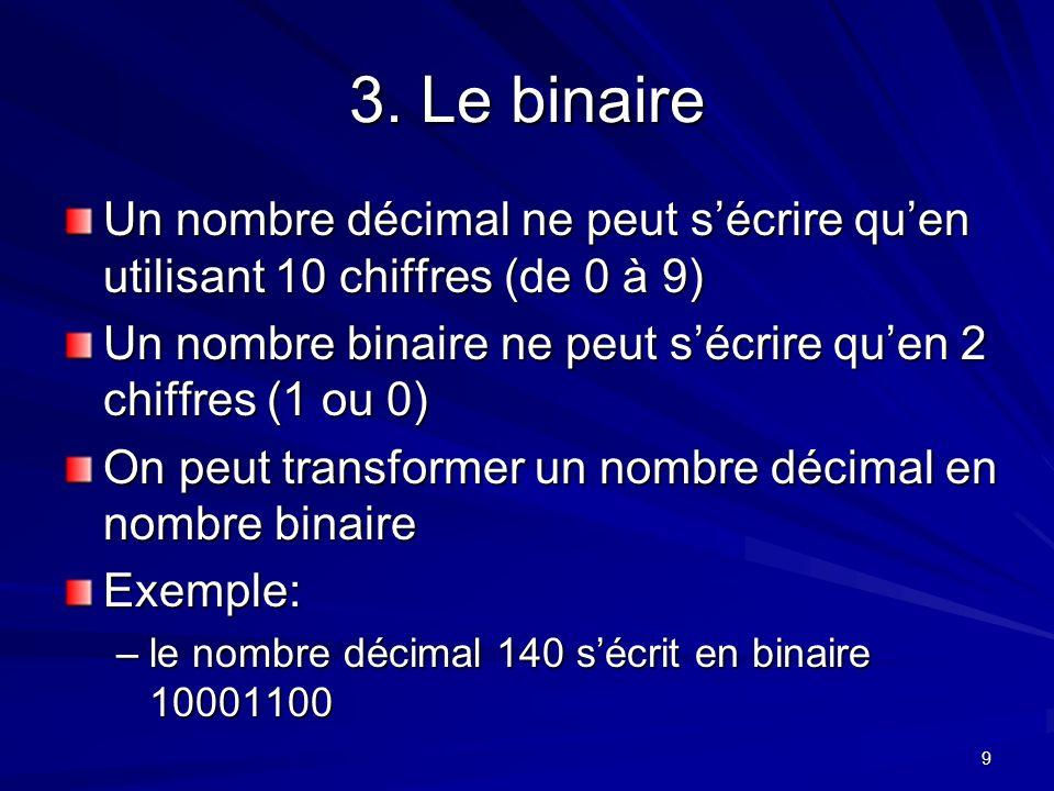 3. Le binaire Un nombre décimal ne peut s'écrire qu'en utilisant 10 chiffres (de 0 à 9) Un nombre binaire ne peut s'écrire qu'en 2 chiffres (1 ou 0)