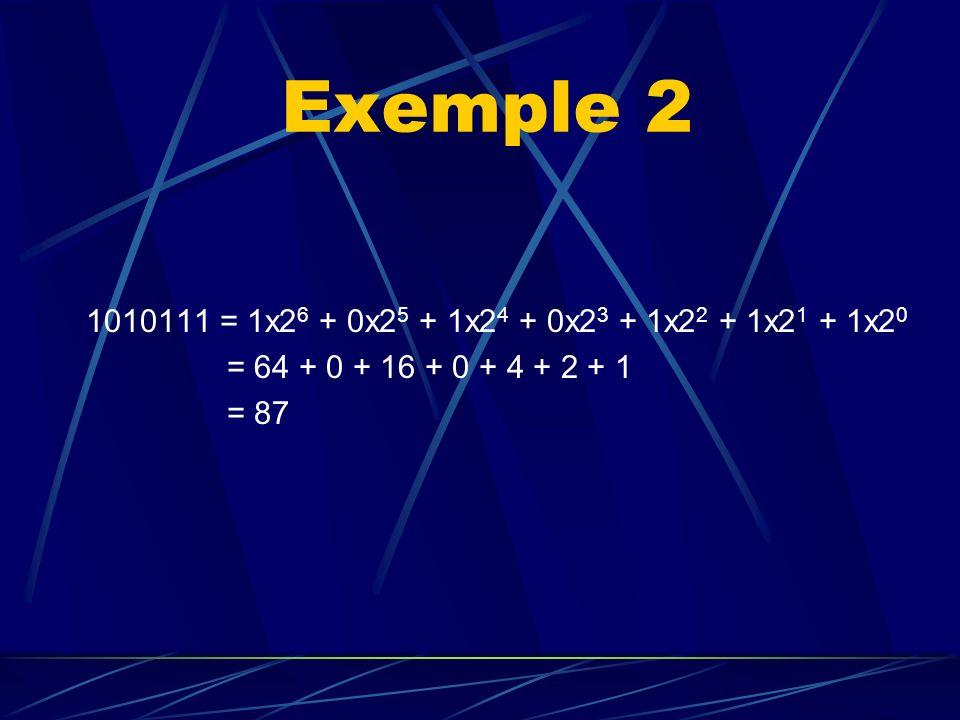 Exemple 2 1010111 = 1x26 + 0x25 + 1x24 + 0x23 + 1x22 + 1x21 + 1x20