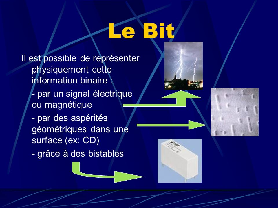 Le Bit Il est possible de représenter physiquement cette information binaire : - par un signal électrique ou magnétique