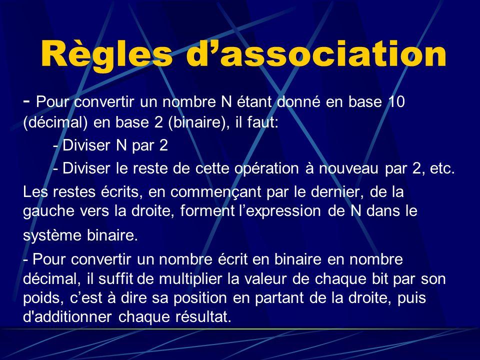 Règles d'association - Pour convertir un nombre N étant donné en base 10 (décimal) en base 2 (binaire), il faut: