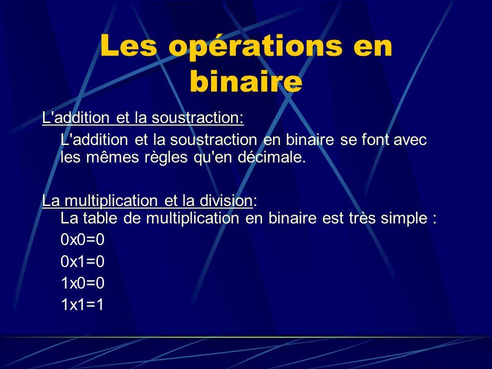Les opérations en binaire