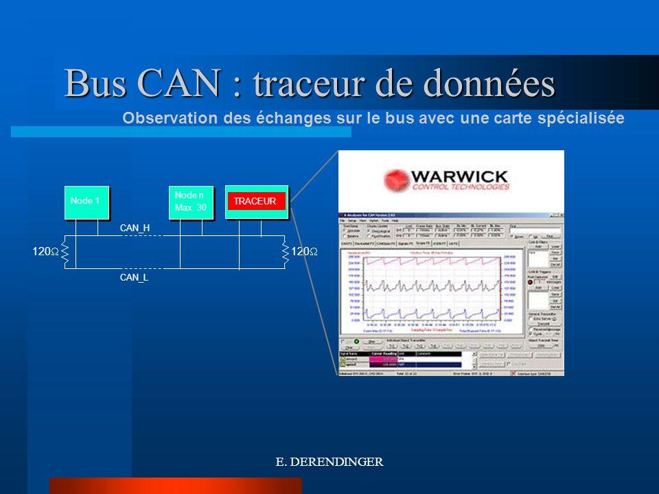 Bus CAN : traceur de données