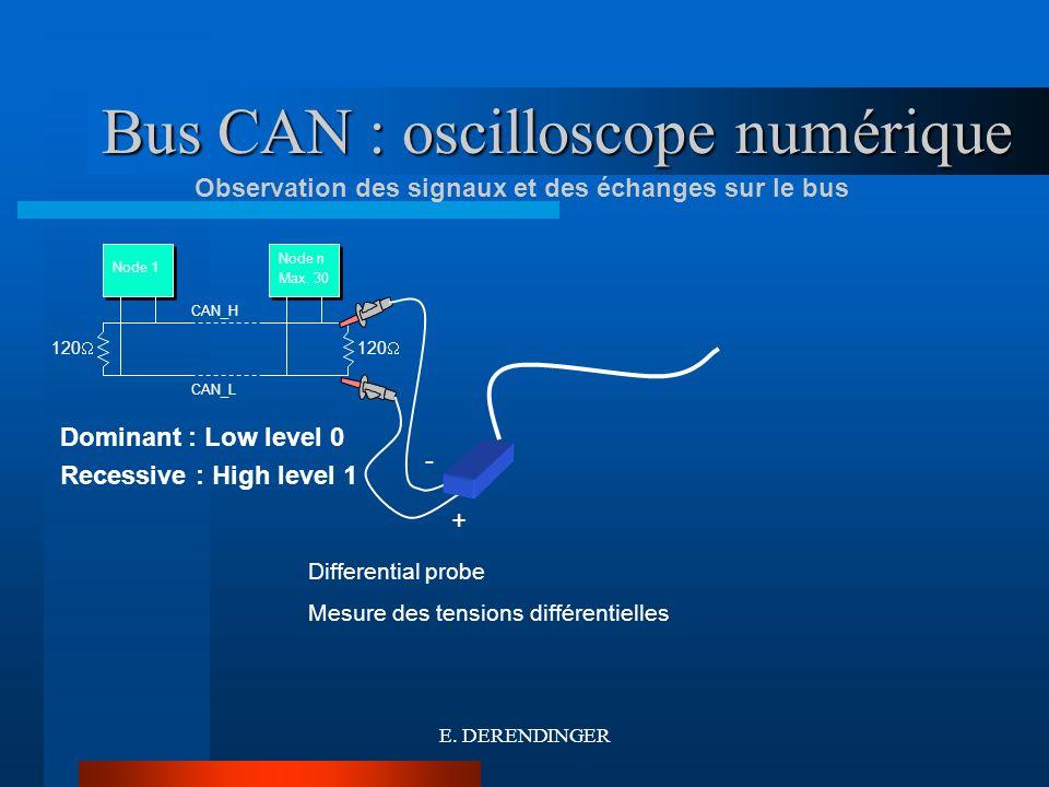 Bus CAN : oscilloscope numérique