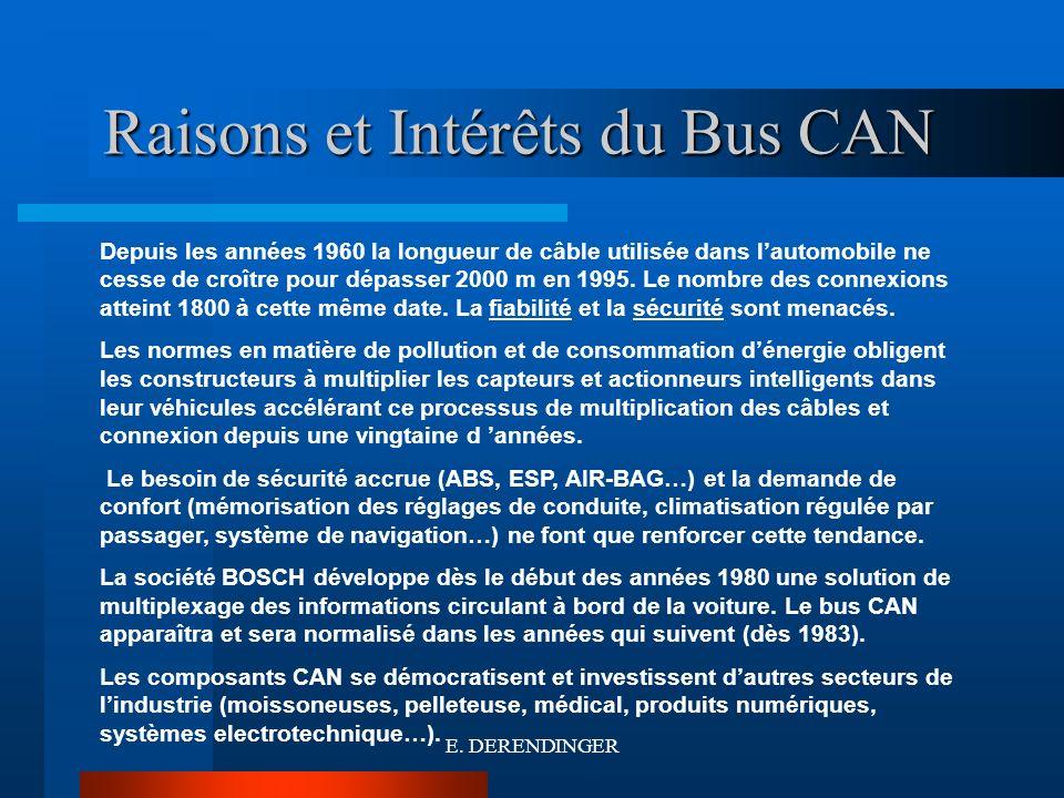 Raisons et Intérêts du Bus CAN