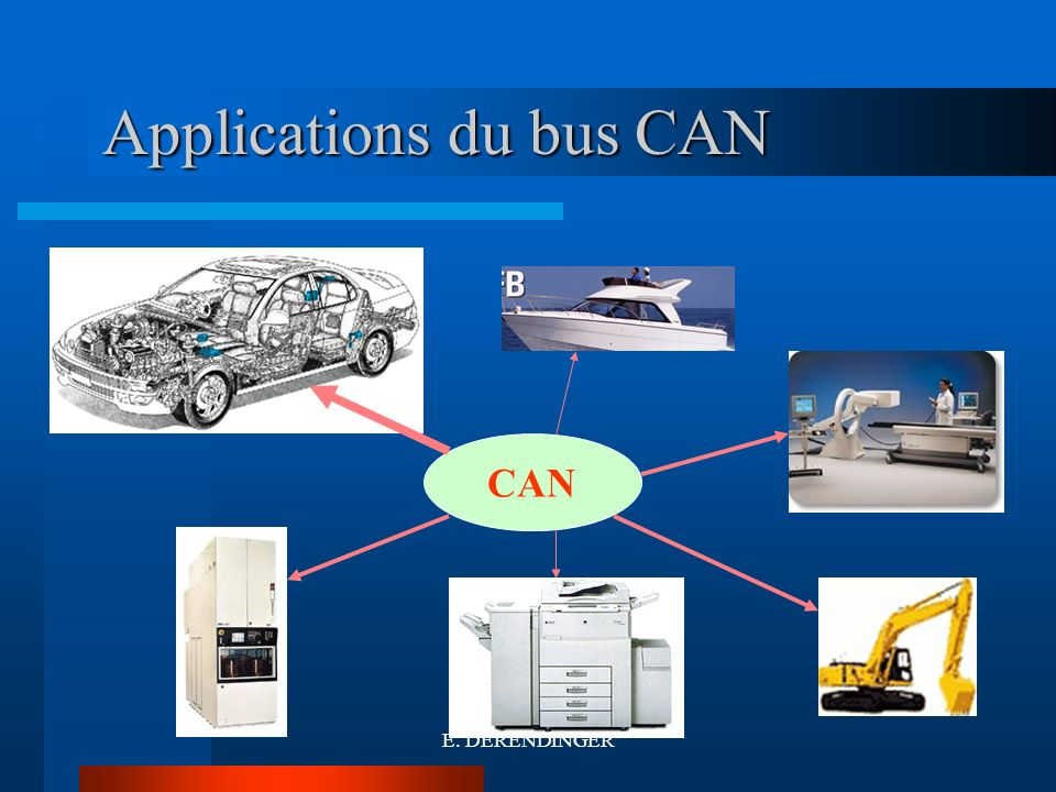 Applications du bus CAN