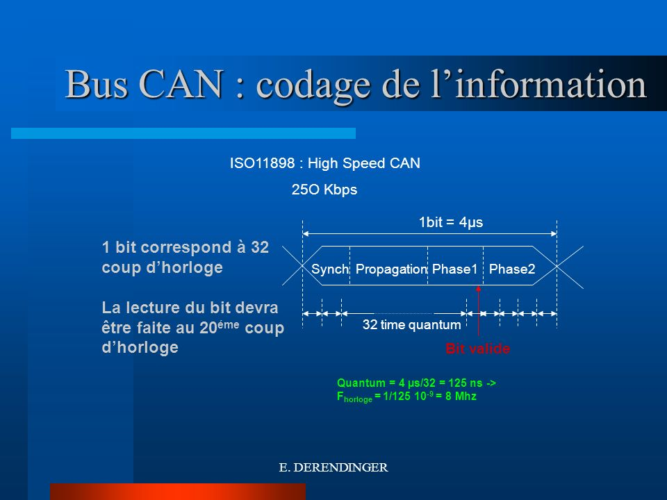 Bus CAN : codage de l'information