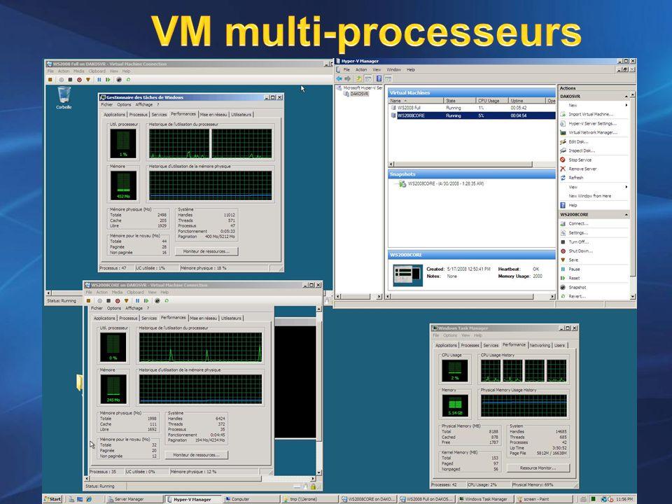 VM multi-processeurs