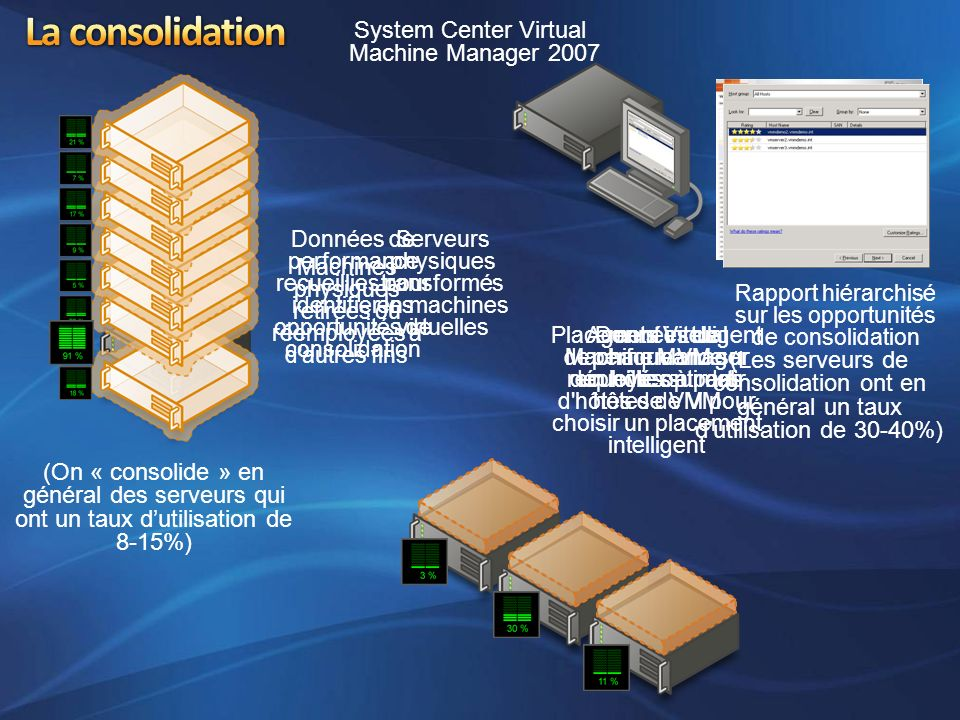 La consolidation System Center Virtual Machine Manager 2007