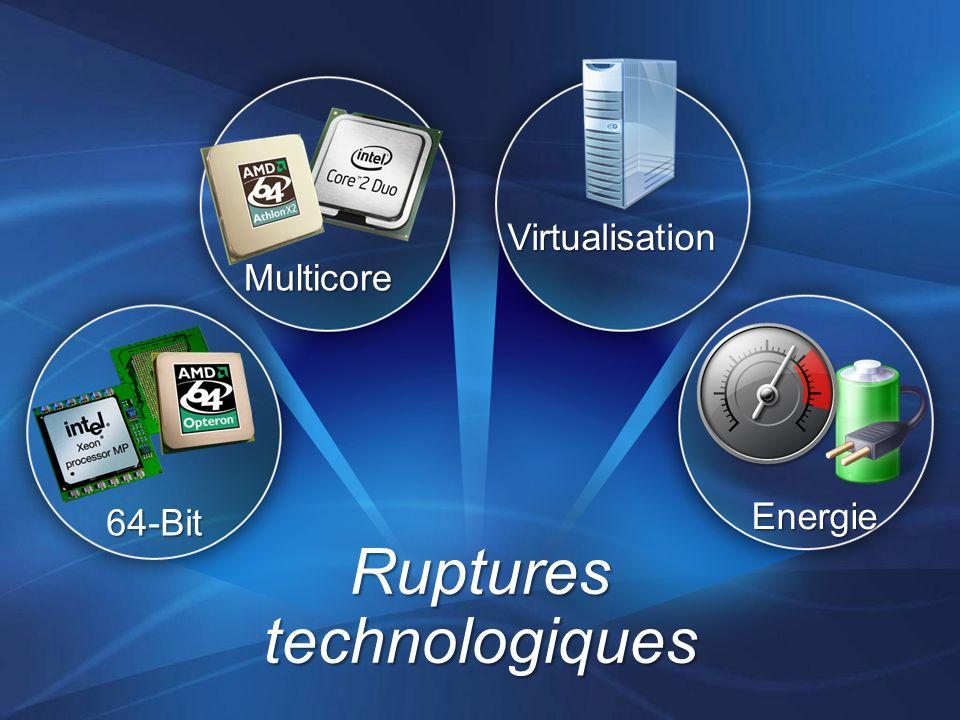 Virtualisation Multicore 64-Bit Energie Ruptures technologiques