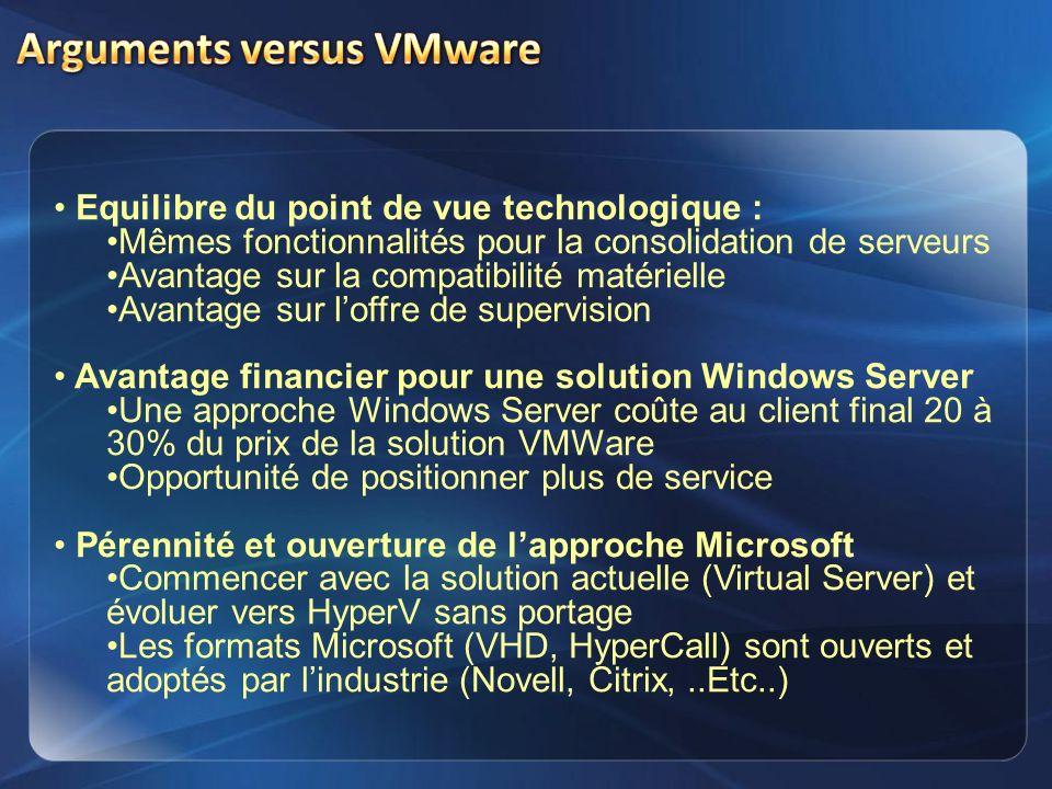 Arguments versus VMware