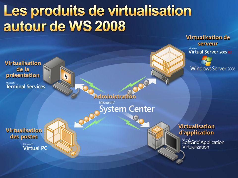Les produits de virtualisation autour de WS 2008