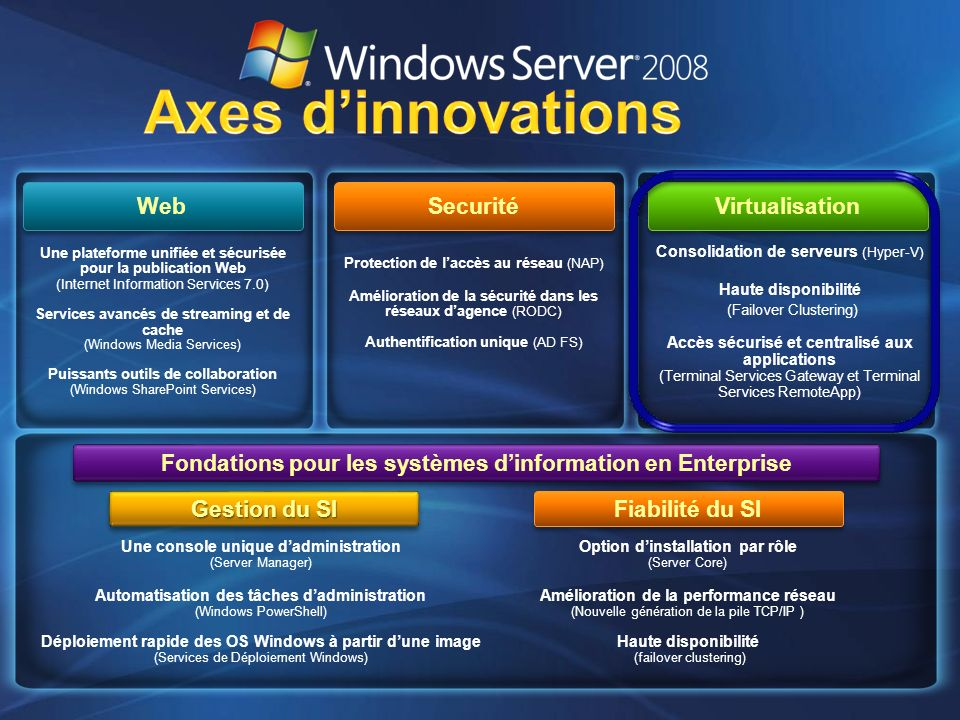 Axes d'innovations Web Securité Virtualisation