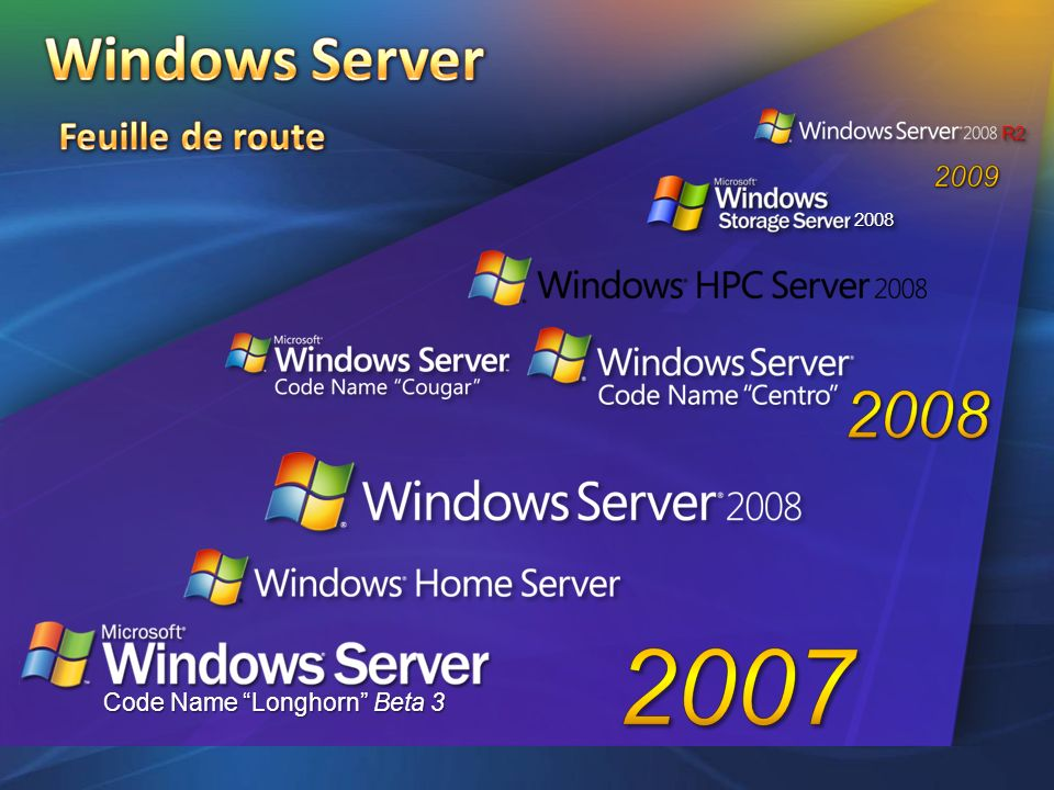 Windows Server Feuille de route