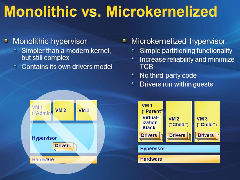 Monolithic vs. Microkernelized