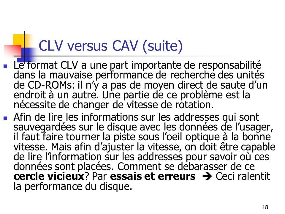 CLV versus CAV (suite)