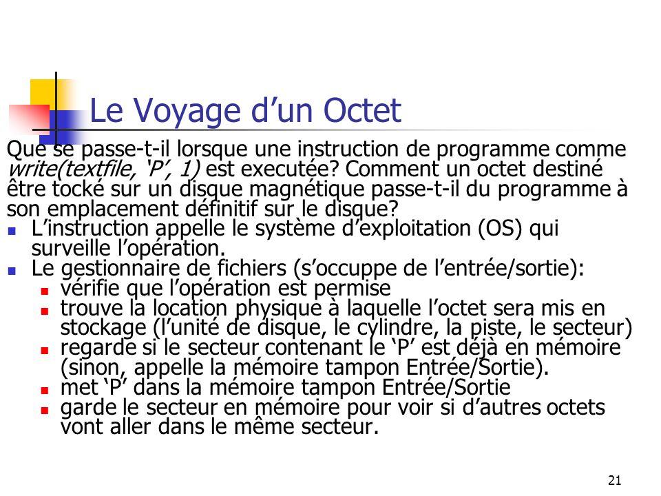 Le Voyage d'un Octet Que se passe-t-il lorsque une instruction de programme comme. write(textfile, 'P', 1) est executée Comment un octet destiné.