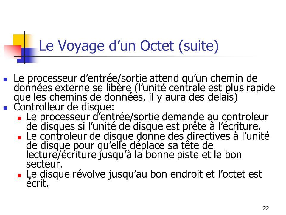 Le Voyage d'un Octet (suite)