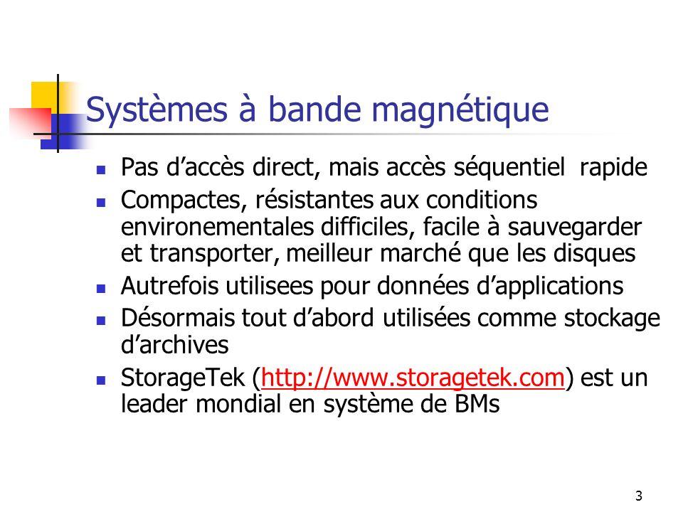 Systèmes à bande magnétique