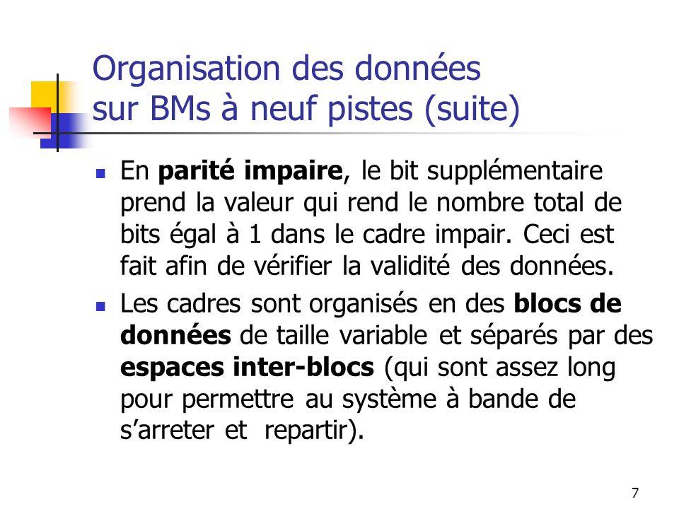 Organisation des données sur BMs à neuf pistes (suite)