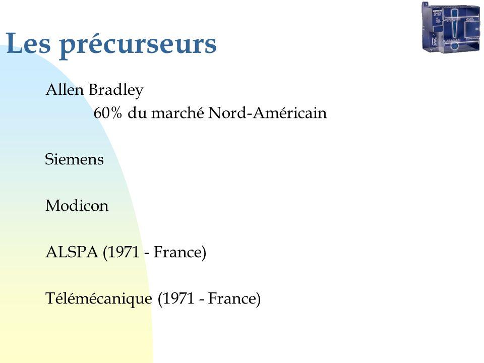 Les précurseurs Allen Bradley 60% du marché Nord-Américain Siemens