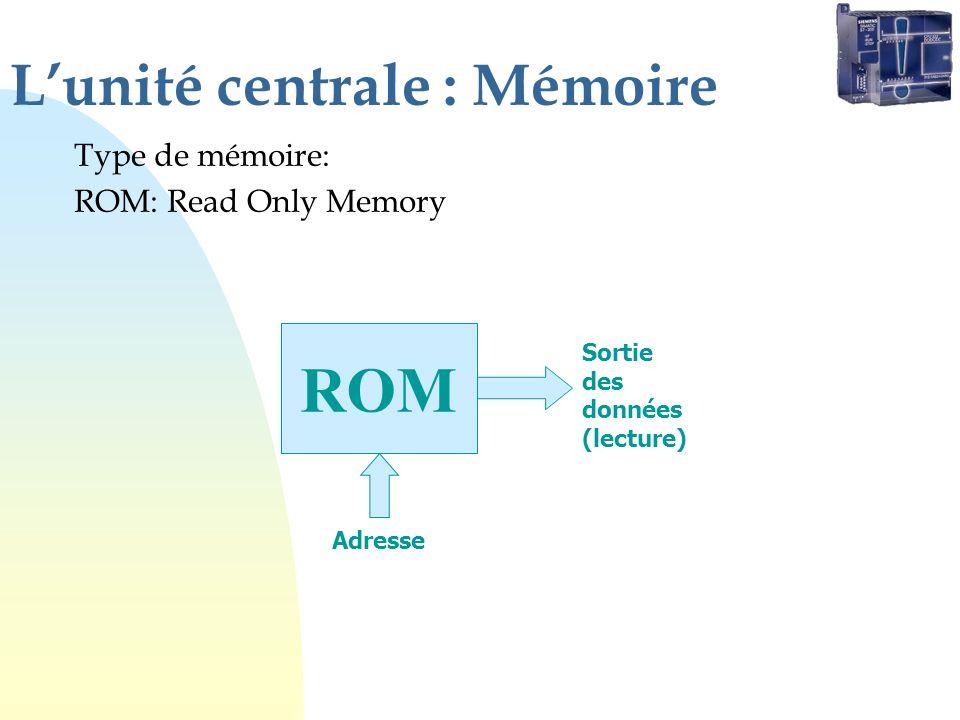 L'unité centrale : Mémoire