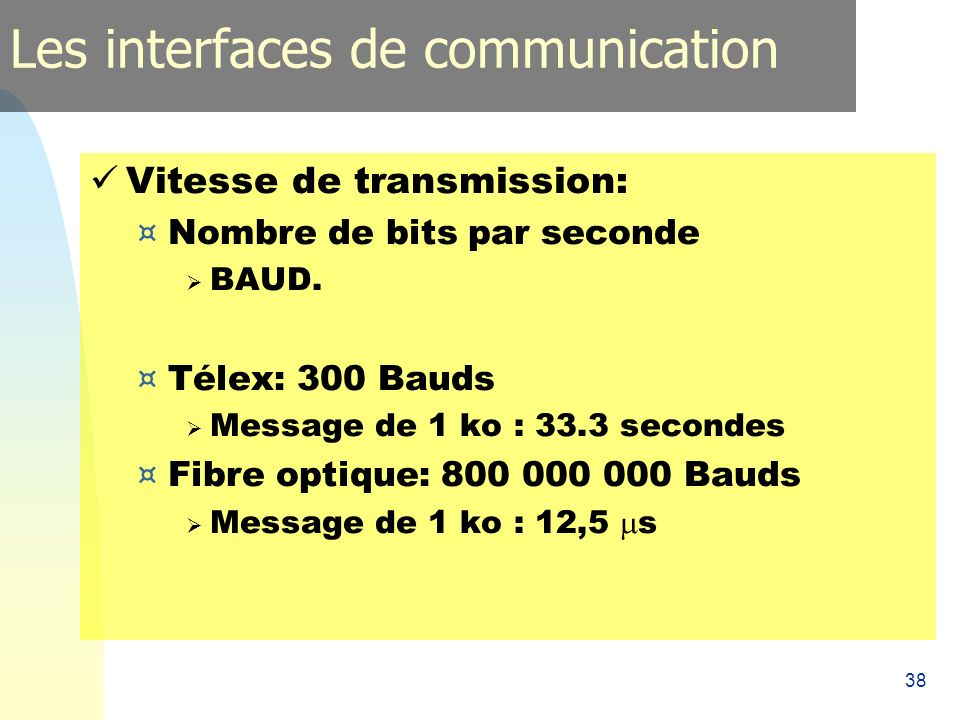 Les interfaces de communication