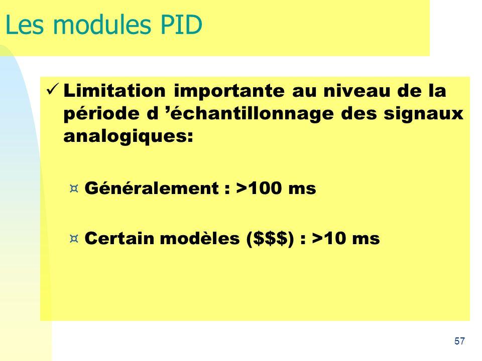 Les modules PID Limitation importante au niveau de la période d 'échantillonnage des signaux analogiques: