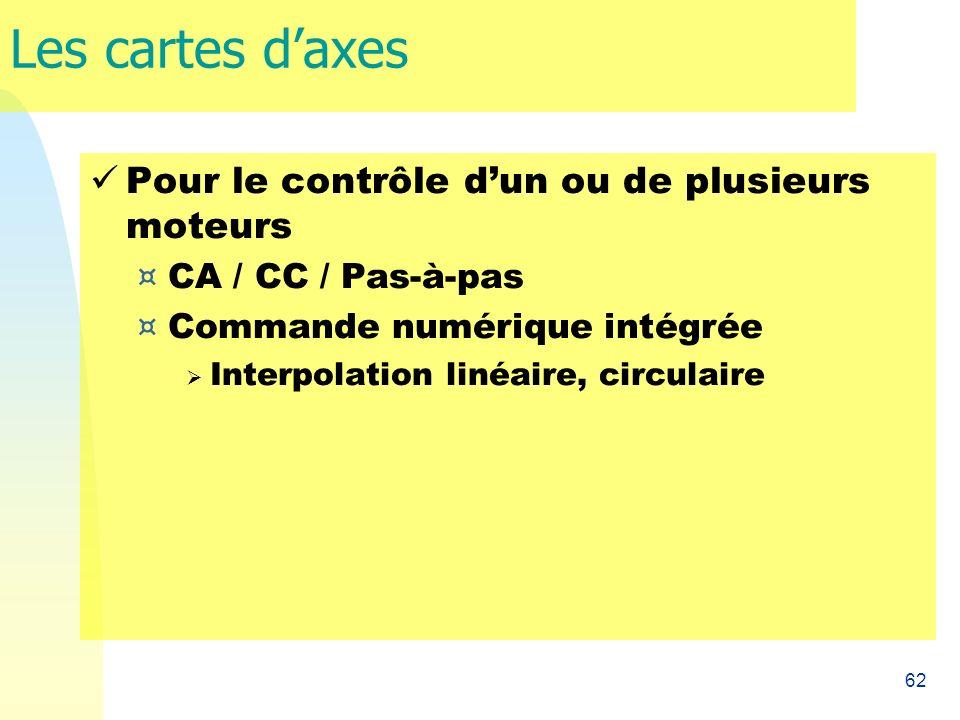 Les cartes d'axes Pour le contrôle d'un ou de plusieurs moteurs