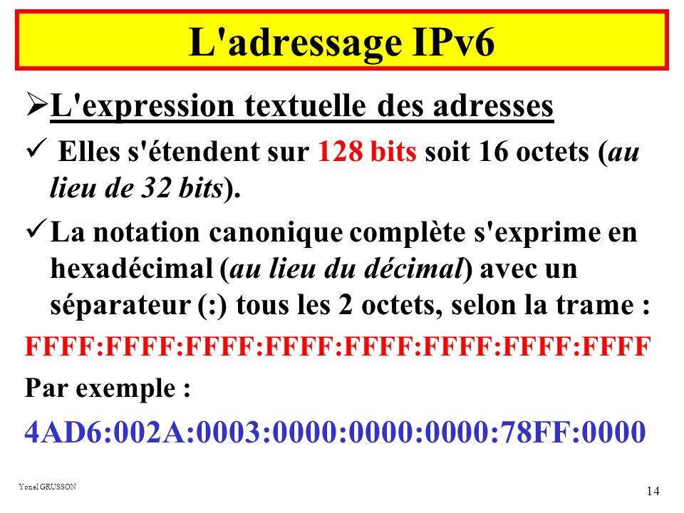 L adressage IPv6 L expression textuelle des adresses