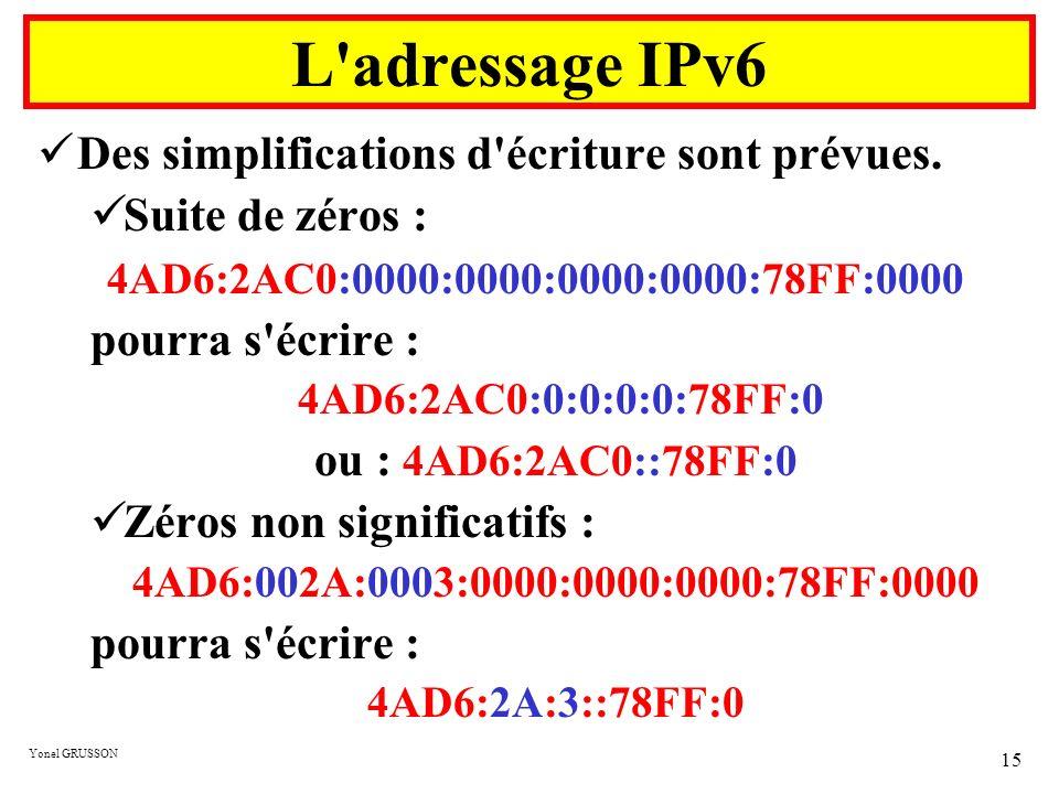 L adressage IPv6 Des simplifications d écriture sont prévues.