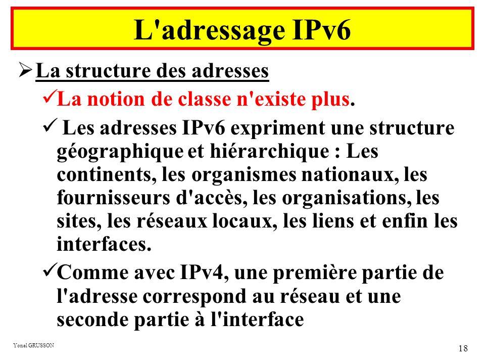 L adressage IPv6 La structure des adresses