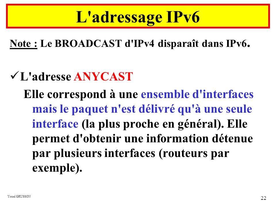L adressage IPv6 L adresse ANYCAST
