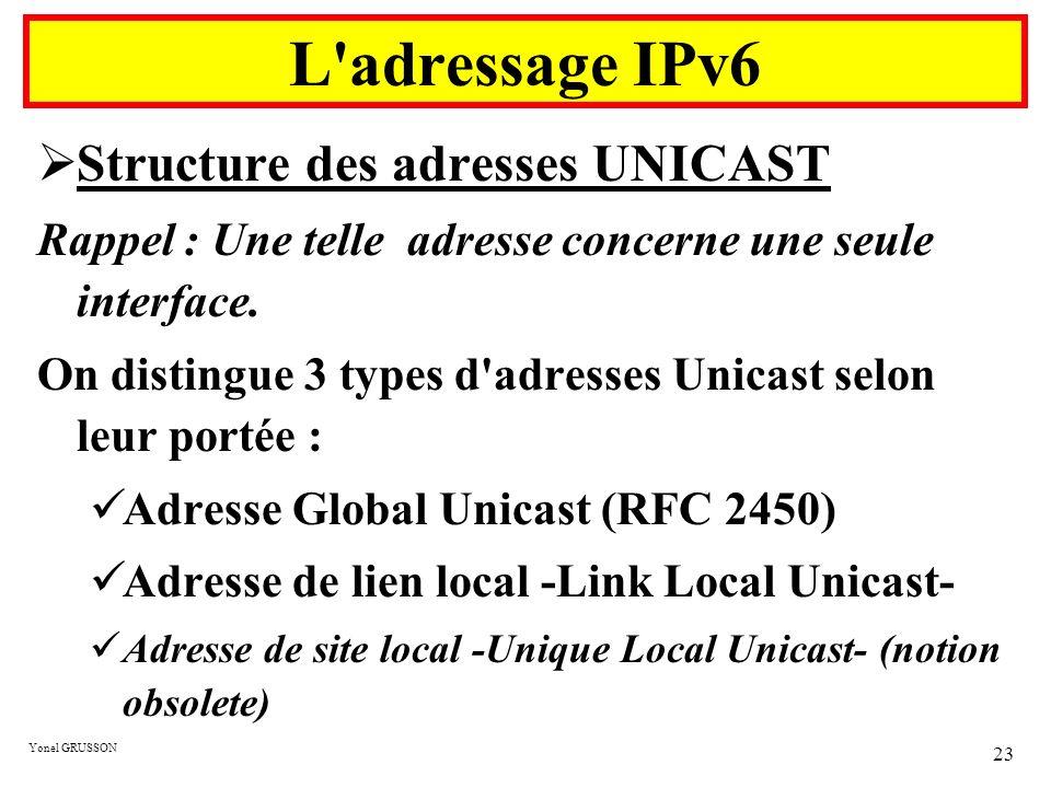 L adressage IPv6 Structure des adresses UNICAST