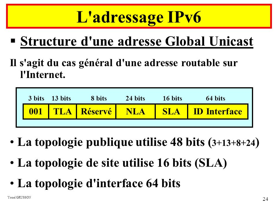 L adressage IPv6 Structure d une adresse Global Unicast